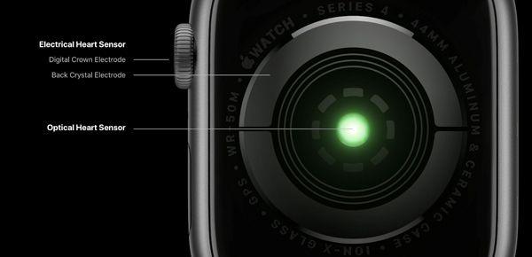 ساعت هوشمند سری ۴ سایز ۴۰ میلیمتر اپل