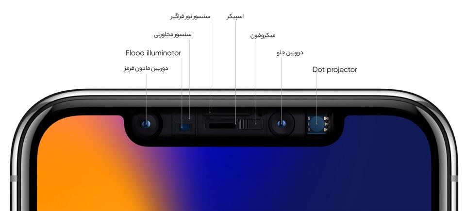 Apple iPhone X Camera Tech