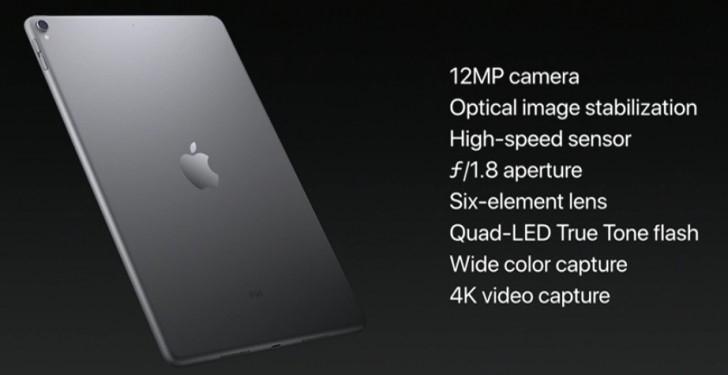 iPad Pro 10.5 Camera