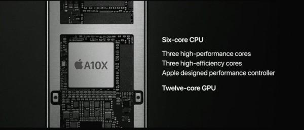iPad Pro 10.5 Hardware